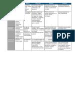 Marketing Internacional API 2