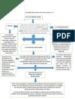 Actividad en Clase 1 Economia Global Virtual (2).docx
