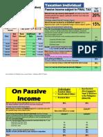 Taxation 1 Rates