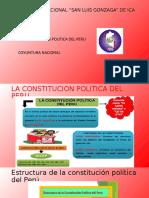 Constitución Política del Perú.pptx