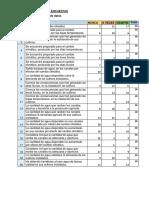 Informe de Encuestas (1)