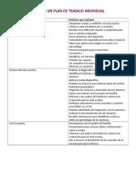 Diseñar Un Plan de Trabajo Individual
