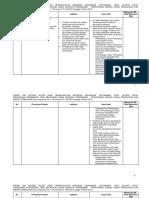 Lampiran II p&c Terintegrasi-2