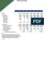 CORfinancingopen-1.xlsx