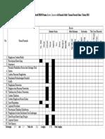 6. check list (ACC).doc