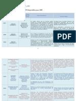 Definitivo Breve Reseña de Ltfg Disponibles Para Ade