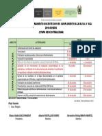 CONVOCATORIA AL PROCESO DE NOMBRAMIENTO 2019.docx