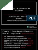 chapitre2.ppt