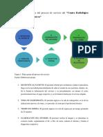 Descripción empírica del proceso de servicio.docx