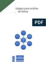 Slides_Análise de falhas.pptx