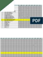 Configuracao IVAs - SAP