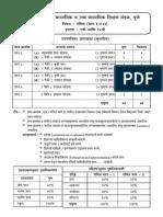 Maharashtra state board new paper pattern