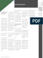 Diferencia entre los aceros inox. AISI316 y AISI316L