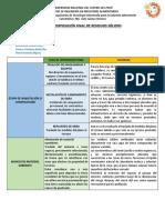 DISPOSICION-FINAL-DE-RESIDUOS-SÓLIDOS.docx