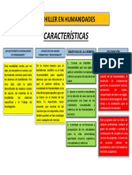 CARACTERÍSTICAS Carrera Bachiller en Humanidades
