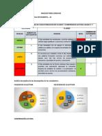 ANALISIS RESULTADOS CARACTERIZACIÓN DE LENGUAJE GRADO 3°-1 DOCENTE MARÍA FIDELINA.docx