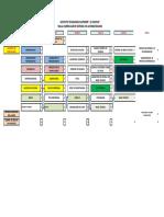 malla_sistemas_automat.pdf