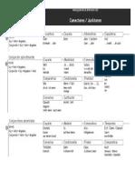 Cuadro de conectores.pdf