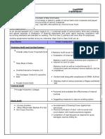 File Resume