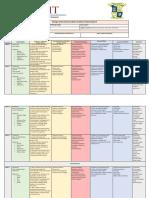 planning grid leaving cert dcg prespective 2019