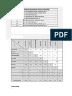 Matriz de seleccion de alternativas- Ejemplo carros.xlsx