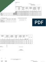 Format Laporan PKM Juni 2019