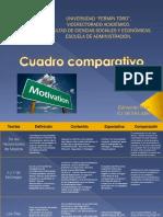 cuadrocomparativoteoriasmotivacionalespsicologiasocial-120927011455-phpapp02.pdf