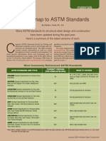 A Roadmap to ASTM Standards