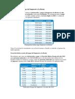 Cómo realizar el pago del Impuesto a la Renta.docx