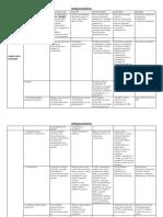 Tabela farmacos - Antiparasitários