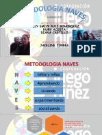 metodologia naves presentacion FINAL.ppt