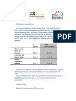 Anexo 5 Activación de Descuentos en Museos de Málaga