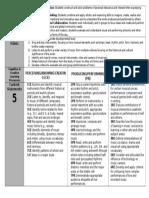 Content Standards - Fifth Grade