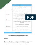 101542844-SWOT-Analysis.docx