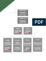 2.Lampiran 1-Struktur Organisasi.docx