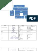 Pseudocode With VB by Farhan Rahmat (1)