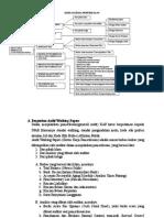 Auditing-Kertas Kerja Pemeriksaan.docx