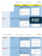funciones cuadratica lineal