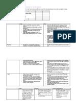 Textiles Calculation Summary