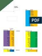 PDM Project.xlsx