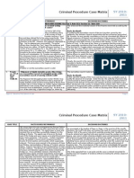 Case Matrix for Crimproc1