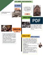 LINEA DE TIEMPO DE LOS RESTAURANTES Y COMIDA RAPIDA.docx
