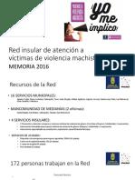 Memoria Red Insular de Atención a Víctimas de Violencia de Género de Gran Canaria.pdf