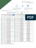 grille-tarifaire-verte-particuliers (1).pdf