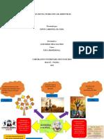 Mapa mental Etica de aristoteles.docx