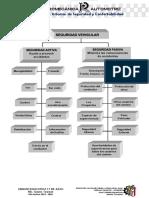 SEGURIDAD-CONFORT.pdf