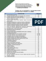 Articulos Pers. Academia Medicina
