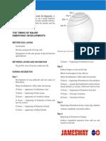Hatchability and Egg Development