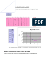 Metodo de SPLINES.xls
