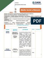 MEDIOS SOCIAL Y NATURAL- El Aparato Respiratorio